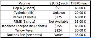 Shot Prices